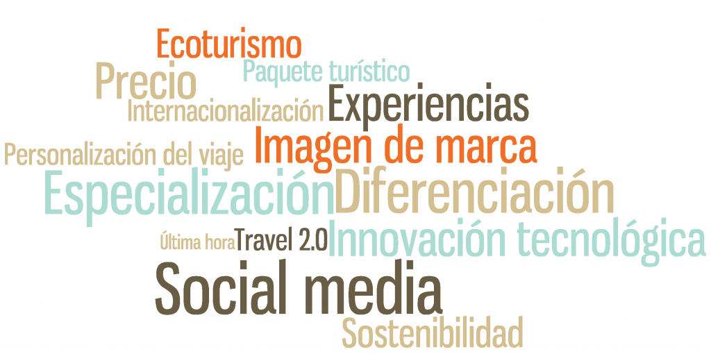 Tendencias turismo 2011-2012 cloud tags